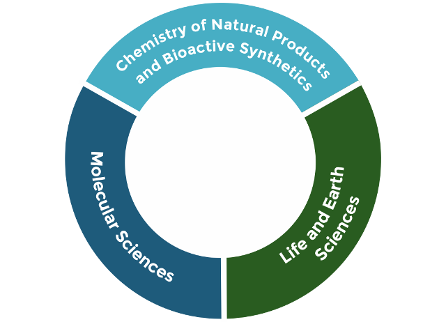 Chemistry of Natural Products and Bioactive Synthetics