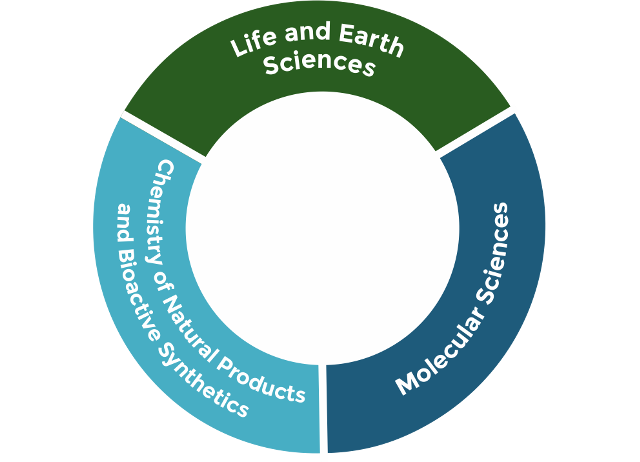Life and Earth Sciences