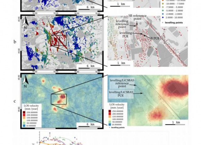 Displacements Monitoring over Czechia by IT4S1 System for Automatised Interferometric Measurements using Sentinel-1 Data
