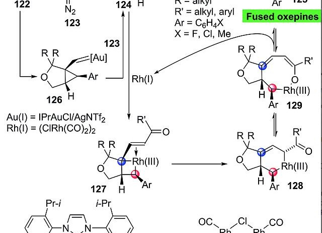 Synthesis of Seven Membered Oxacycles: Recent Developments and New Approaches