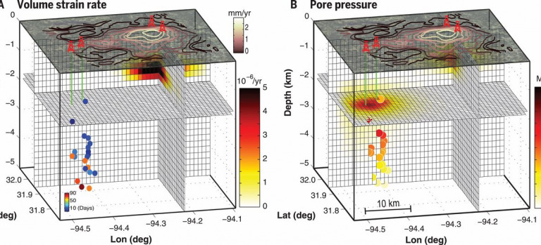 Surface uplift and time-dependent seismic hazard